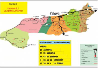 Yalova transportation infrastructure, distances of districts to each other and to the center.